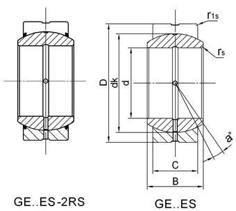 GE..ES-2RS серии