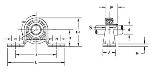 SBPP Series - Установить винт замок тип