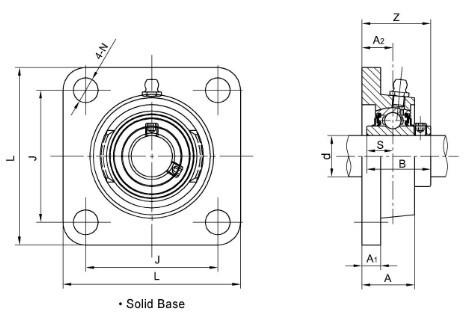 СС Подушка блок-SF200 серии